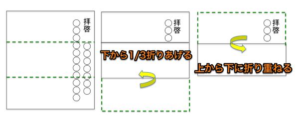 ハート 折り紙:封筒 手紙 折り方-misoca.jp