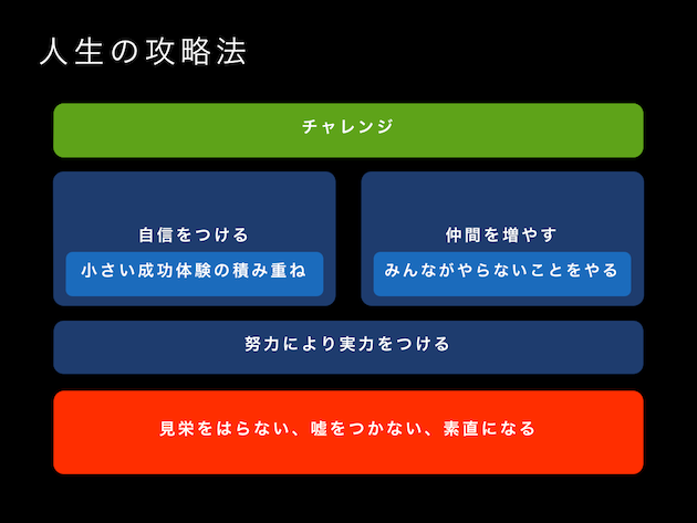 学生×ベンチャー Meet Up 第2回 ~in 名古屋大学大学院情報科学研究科~.001